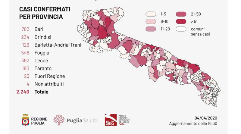Coronavirus, aggiornamento Regione Puglia: oggi tamponi 58 positivi e 9 decessi